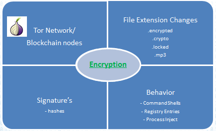 ransomware deconstructed.png