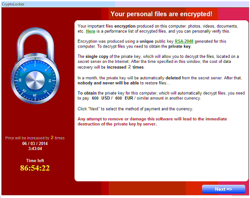 Why Didn't My Antivirus Detect Ransomware?